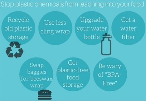 Ways You Can Live A Plastic-Free Life – Part 1