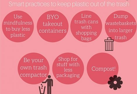 Ways You Can Live A Plastic-Free Life – Part 2