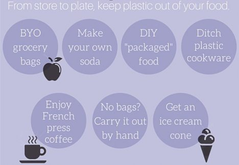 Ways You Can Live A Plastic-Free Life – Part 4
